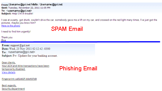 Phishing and Spam