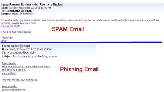 Email spam dating seiten